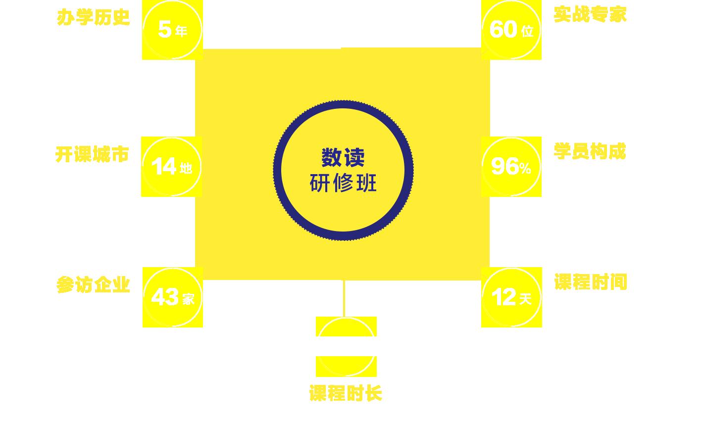 ——供应链管理                     案例:inditex,保时捷,利丰集团